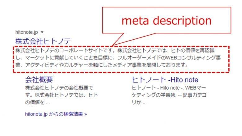 Googleの検索結果で表示されるmeta description