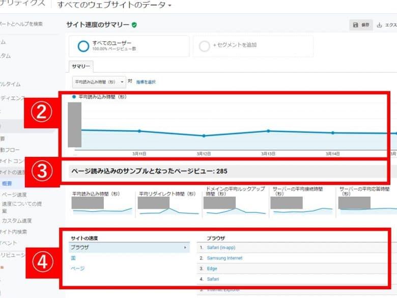 GoogleAnalyticsでページスピードの見方