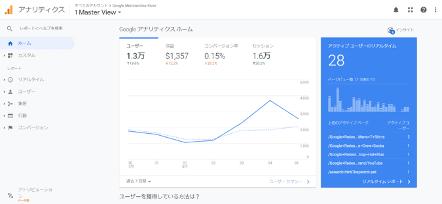 Google Analyticsデモアカウント