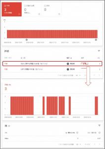 Googleサーチコンソール・URLレポートの詳細画像