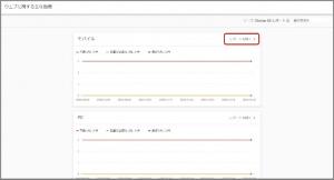Googleサーチコンソール・URLレポート詳細の確認方法