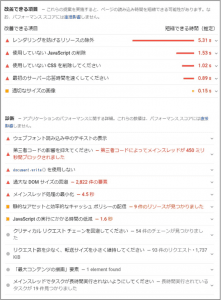 ページスピードインサイトの分析結果画像