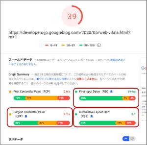 デベロッパーブログのページスピードインサイト調査結果